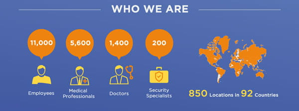 Who we are, infographic